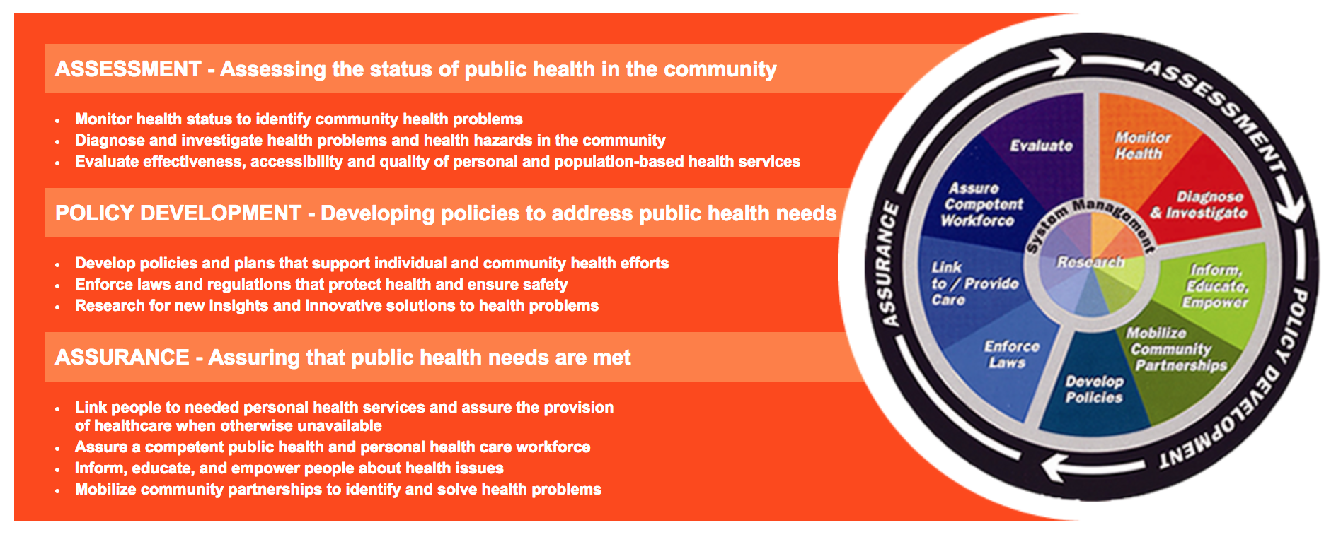 Public Health Information | INALBOH
